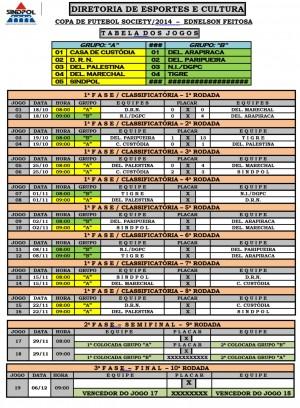tabela dos jogos